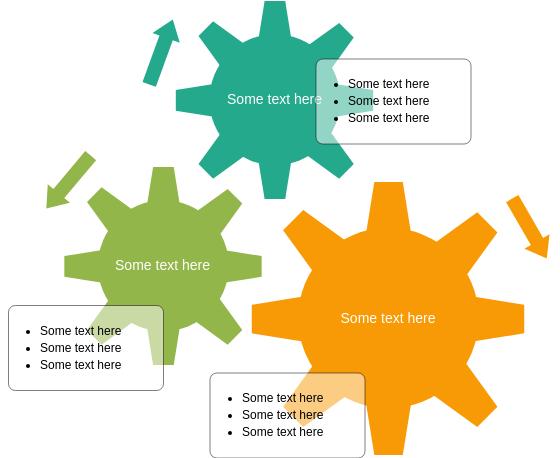 Gear (Block Diagram Example)