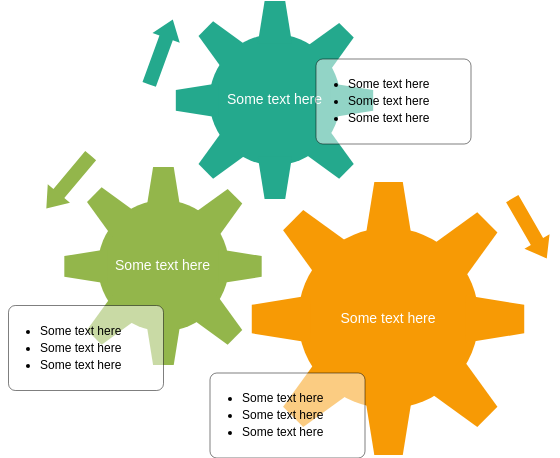 Cycle Block Diagram template: Gear (Created by Diagrams's Cycle Block Diagram maker)