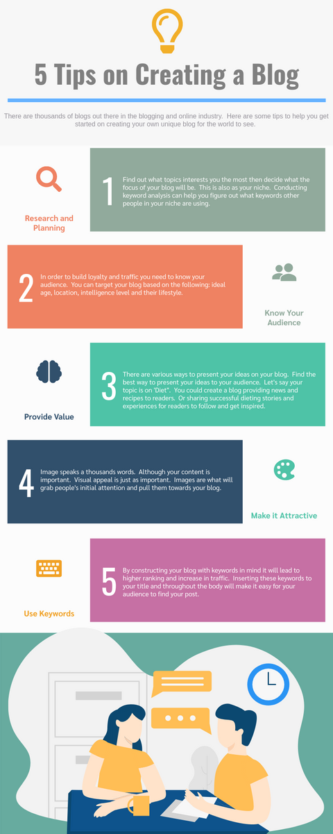 Infographic template: 5 Tips on how to create a blog (Created by InfoART's Infographic maker)