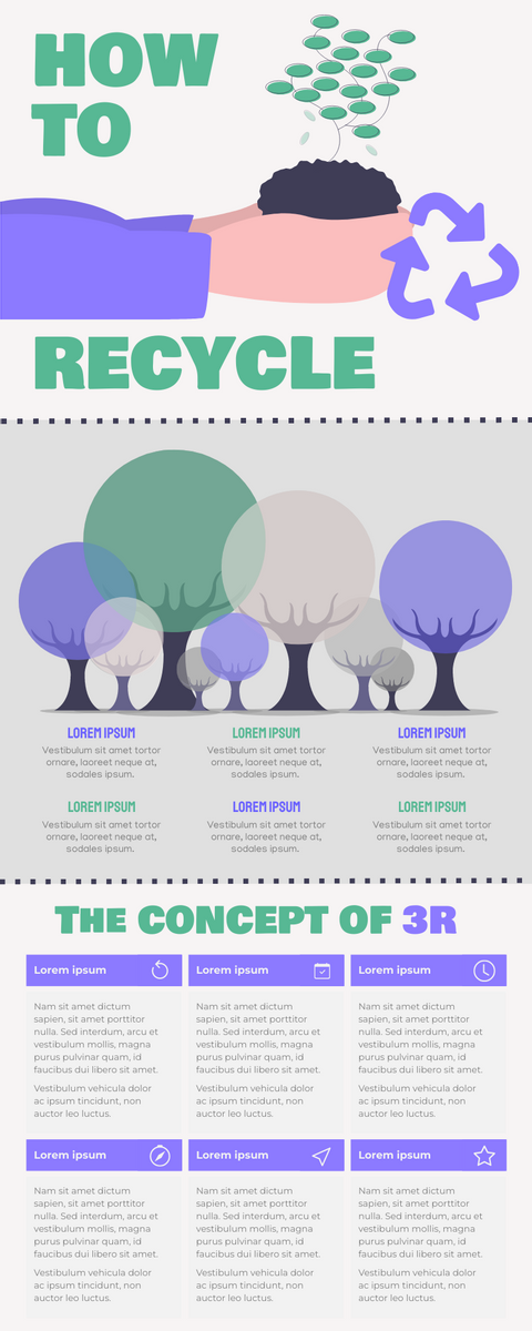Infographic template: How To Recycle Infographic (Created by InfoART's Infographic maker)