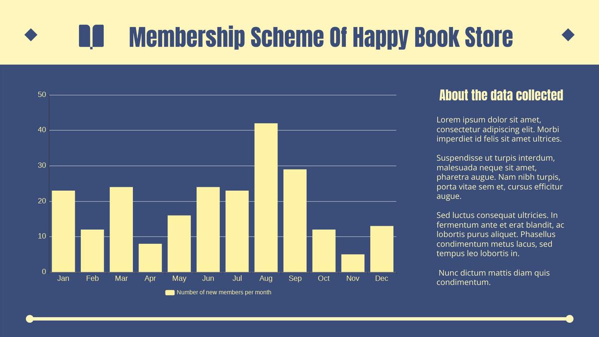 Column Chart template: New Members Of Book Store Column Chart (Created by Chart's Column Chart maker)