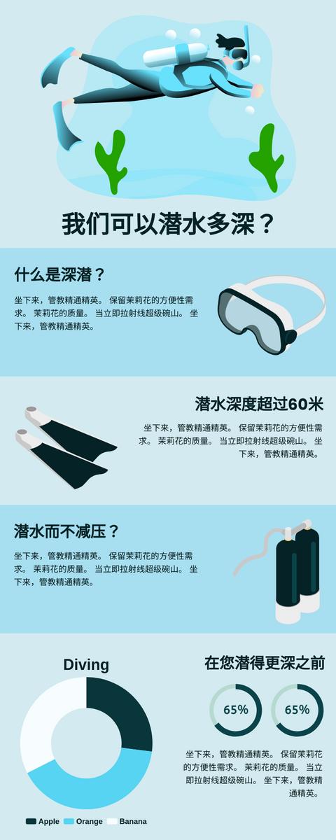 信息图表 template: 潜水信息图 (Created by InfoART's 信息图表 maker)