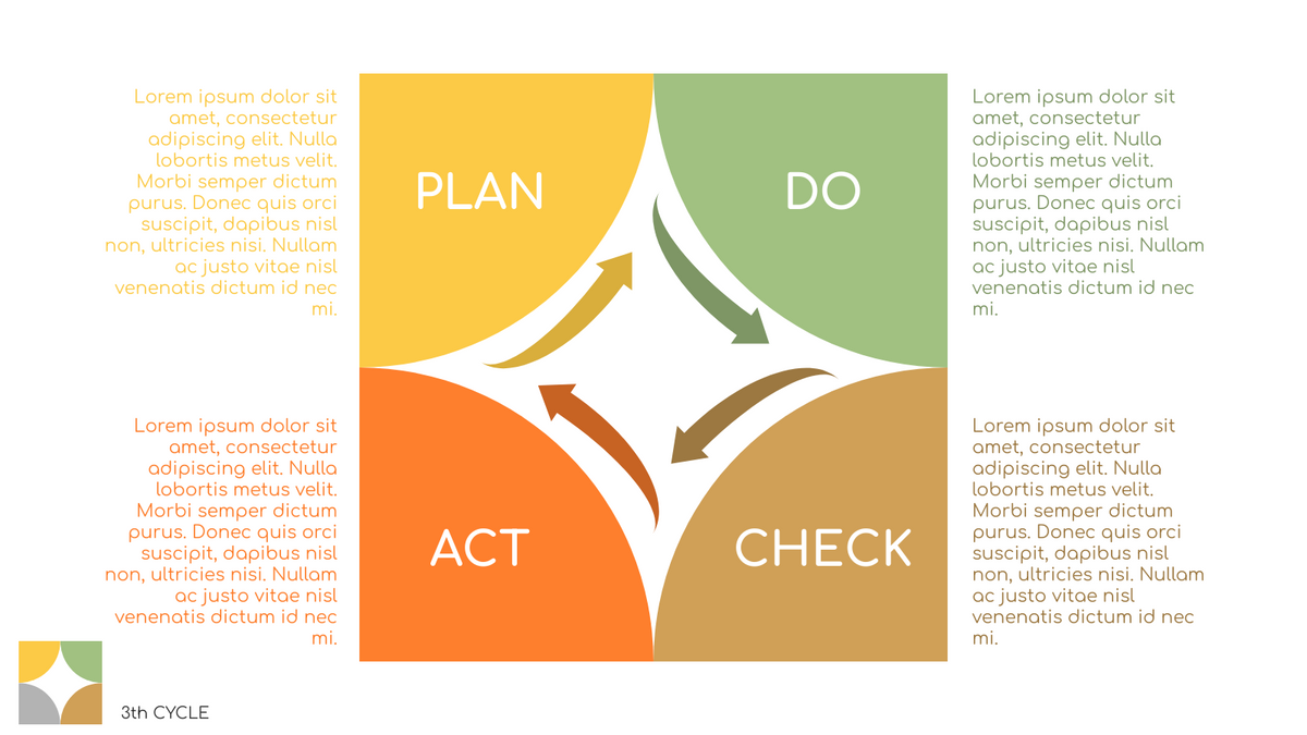 PDCA Model template: PDCA Model for Infographic (Created by InfoART's PDCA Model marker)