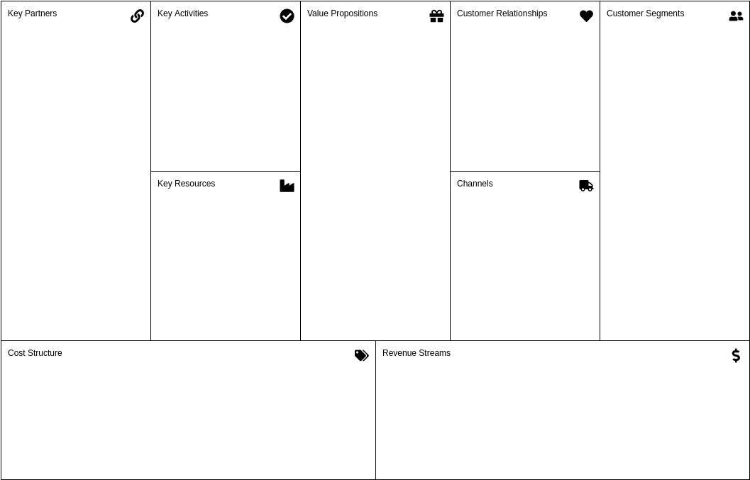 Business Model Canvas template: Basic (Created by Diagrams's Business Model Canvas maker)