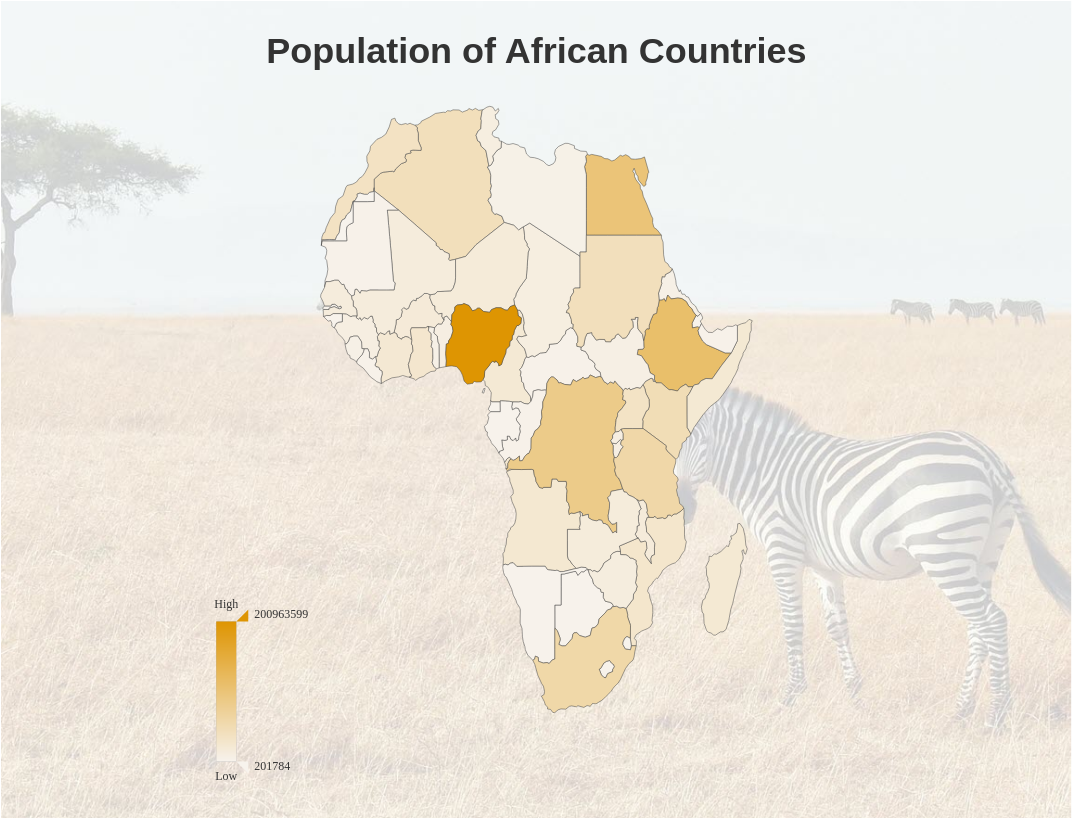 Population of African Countries (Geo Map Example)