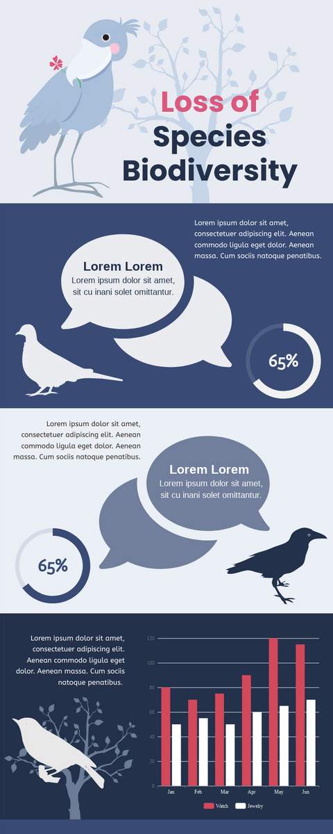 Infographic template: Loss Of Species Biodiversity Infographic (Created by InfoART's Infographic maker)