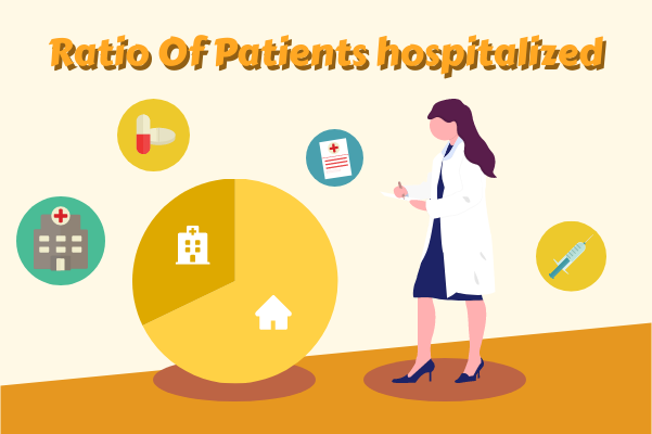 Medical template: Medical Report for Patients Hospitalized (Created by InfoChart's Medical maker)