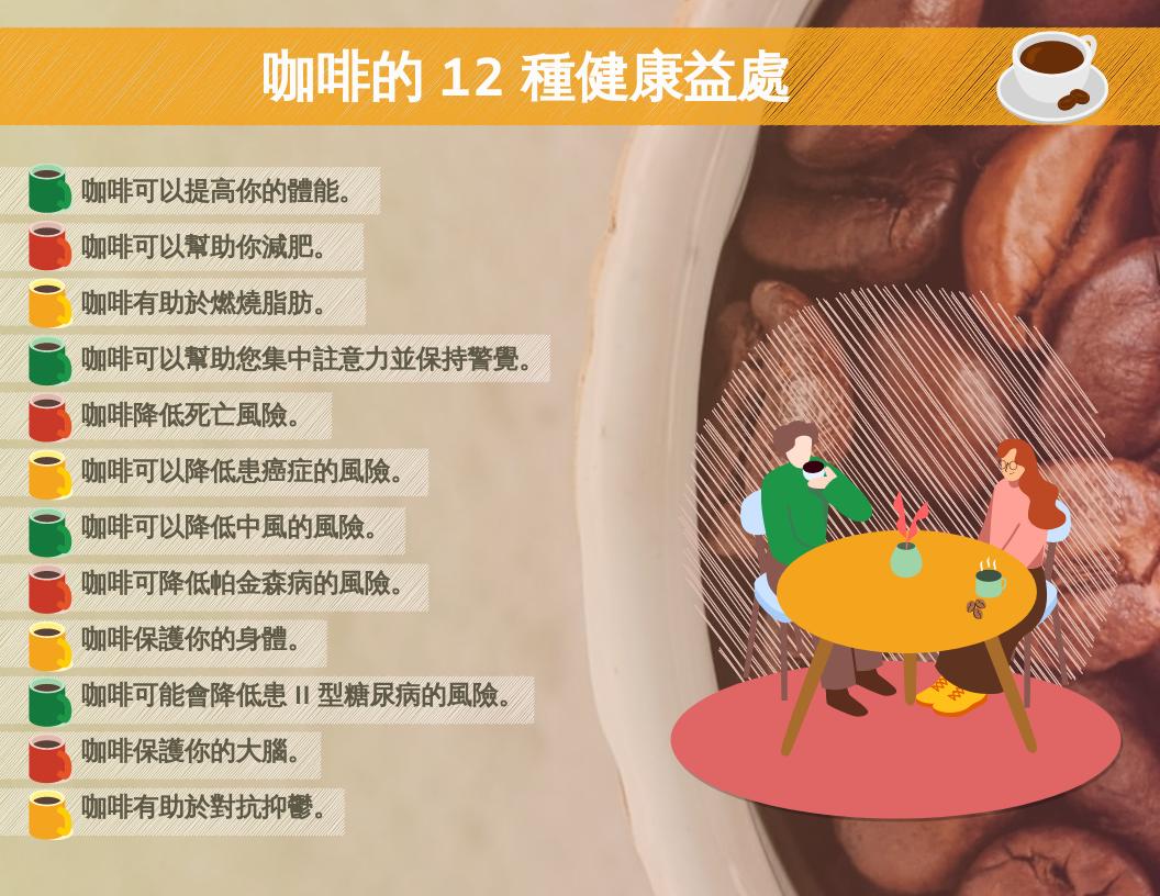 信息圖表 template: 咖啡的好處信息圖 (Created by InfoART's 信息圖表 maker)
