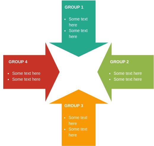 Relationship Block Diagram template: Converging Arrows (Created by Diagrams's Relationship Block Diagram maker)