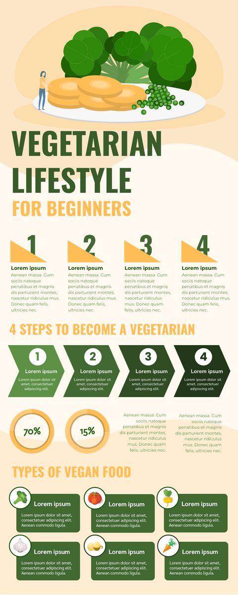 Infographic template: Vegan Lifestyle For Beginners Infographic (Created by InfoART's Infographic maker)