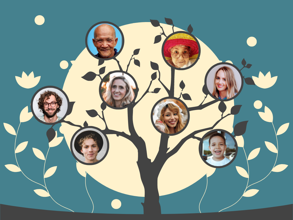 Family Tree template: Graphic Scene Family Tree (Created by Collage's Family Tree maker)