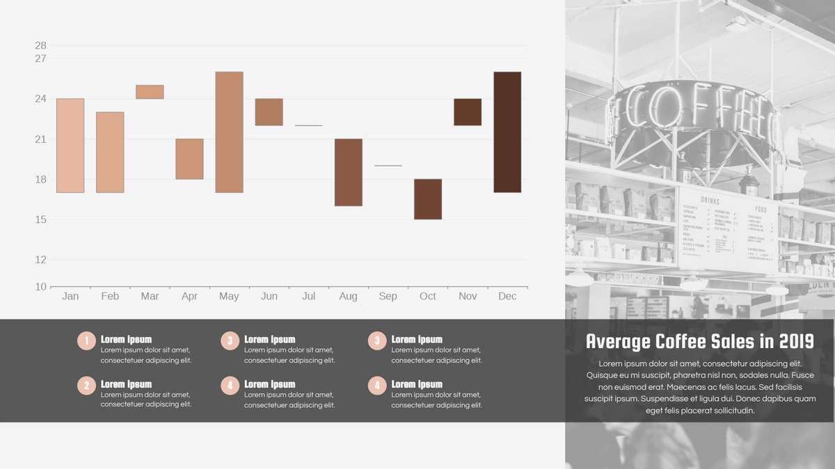 Floating Column Chart template: Average Coffee Sales in 2019 Floating Column Chart (Created by Chart's Floating Column Chart maker)