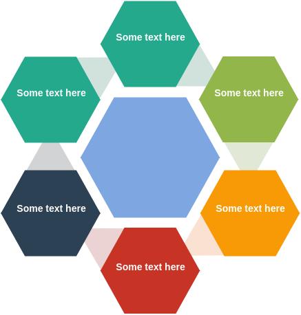 Cycle Block Diagram template: Hexagon Radial (Created by Diagrams's Cycle Block Diagram maker)