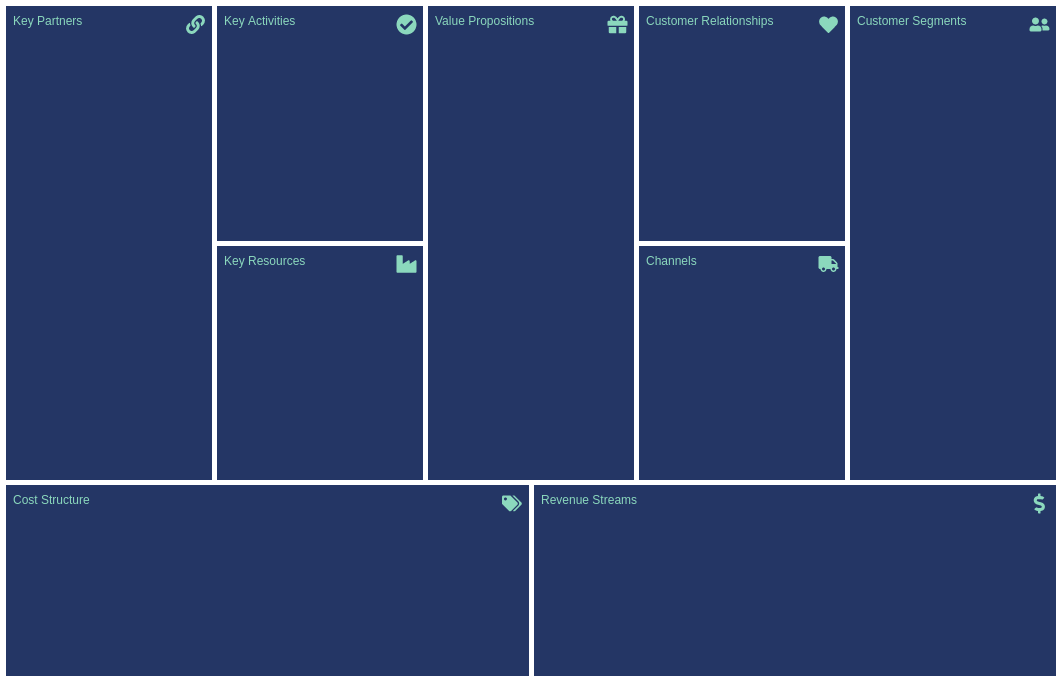 Business Model Canvas template: Turquoise (Created by Diagrams's Business Model Canvas maker)