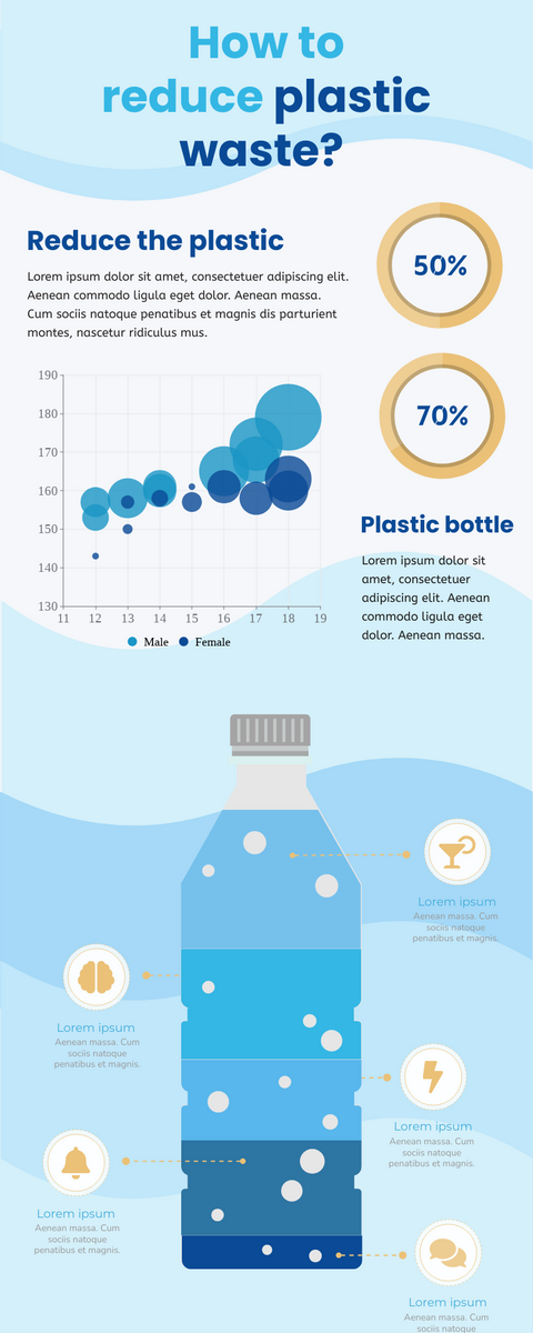 Infographic template: How To Reduce Plastic Waste Infographic (Created by InfoART's Infographic maker)