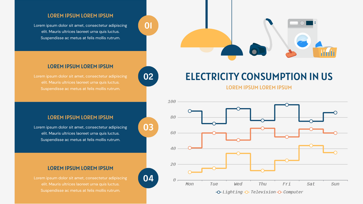 Step Chart template: Electricity Consumption In US Step Chart (Created by Chart's Step Chart maker)