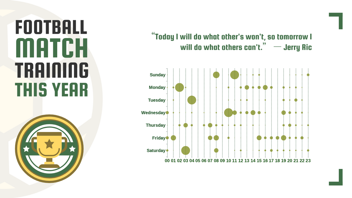 Punch Card template: Football Match Training Punch Card (Created by Chart's Punch Card maker)