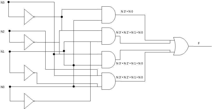 逻辑图 template: Logic Diagram Example (Created by Diagrams's 逻辑图 maker)