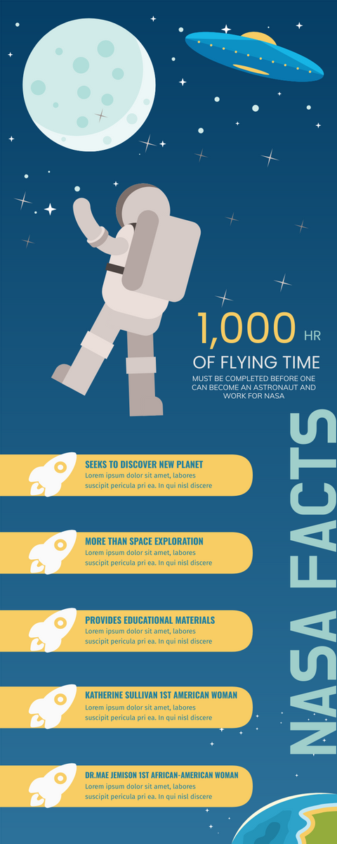 Infographic template: NASA Facts (Created by InfoART's Infographic maker)