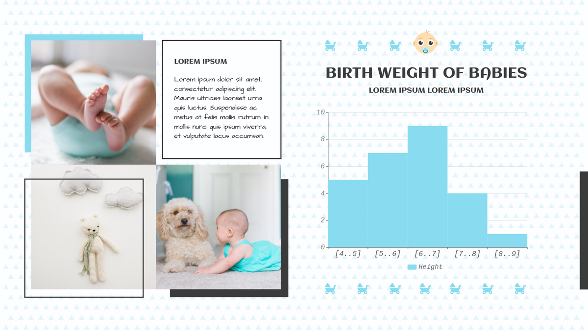 Histogram template: Birth Weight Of Babies Histogram (Created by Chart's Histogram maker)