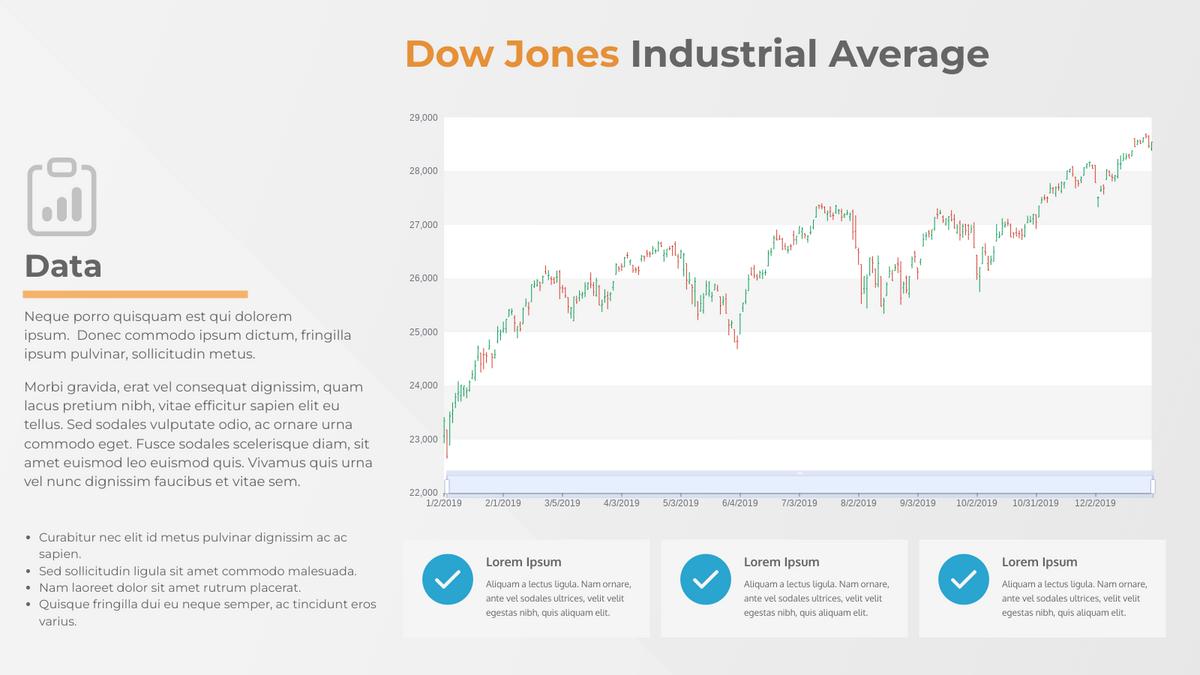 OHLC Chart template: Dow Jones Industrial Average OHLC Chart (Created by Chart's OHLC Chart maker)
