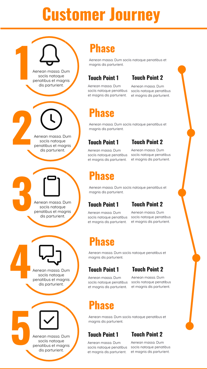 Customer Journey Map template: Customer Journey Maps - What, How, Why (Created by InfoART's Customer Journey Map maker)