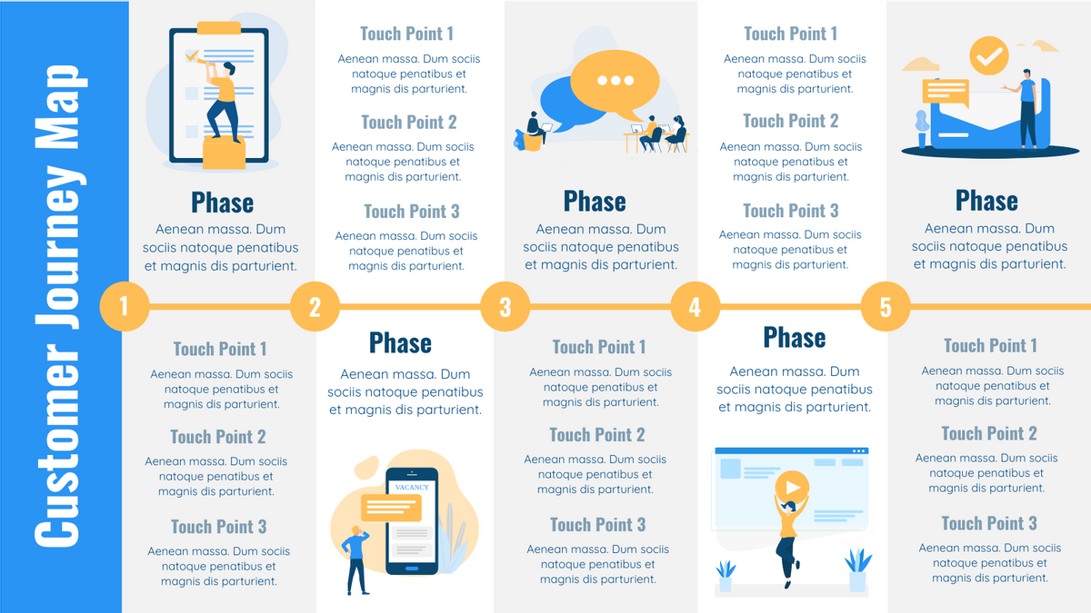Customer Journey Map template: Simple Customer Journey Mapping (CJM) (Created by InfoART's Customer Journey Map maker)
