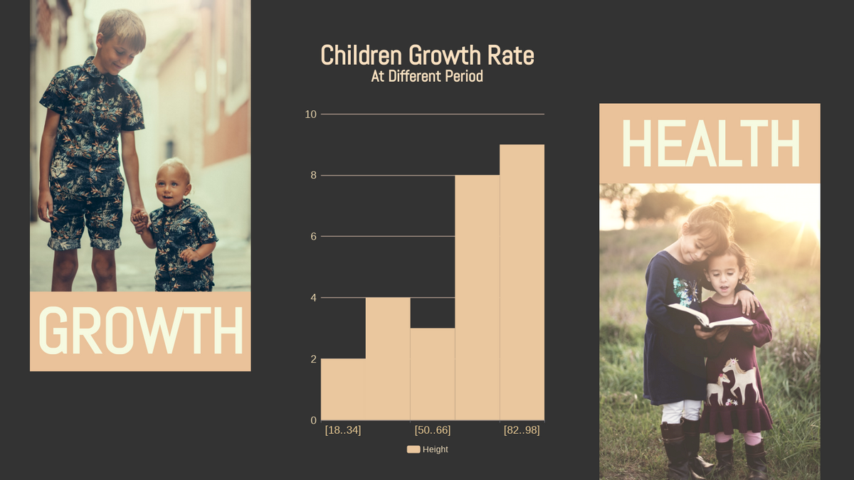 Histogram template: Children Growth Rate Histogram (Created by Chart's Histogram maker)