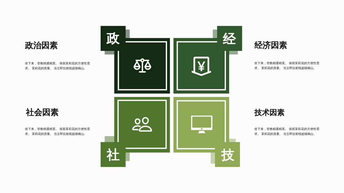 PEST 分析 template: 政经社技图表模板5 (Created by InfoART's PEST 分析 maker)