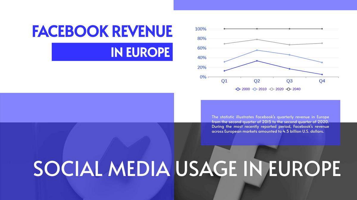 100% Stacked Line Chart template: Social Media Revenue 100% Stacked Line Chart (Created by Chart's 100% Stacked Line Chart maker)