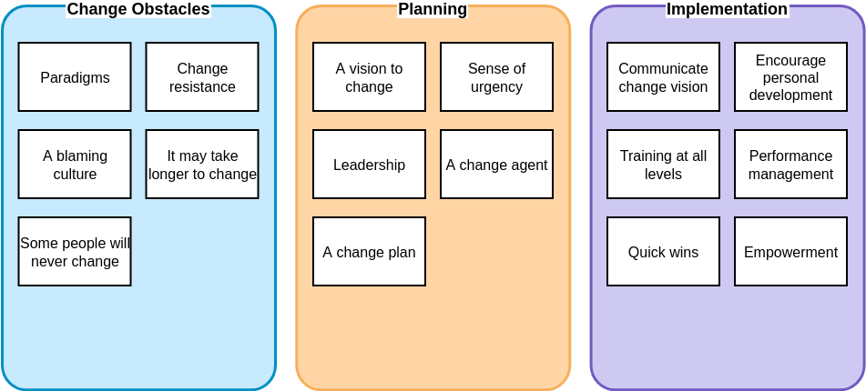 Affinity Diagram template: Sustainability Change (Created by Diagrams's Affinity Diagram maker)