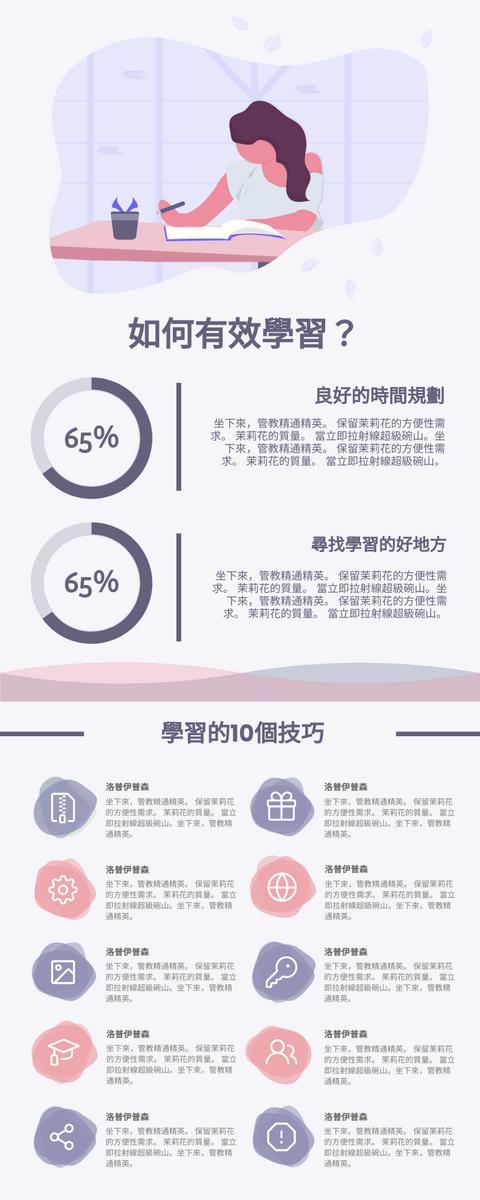 信息圖表 template: 如何有效地學習資料圖 (Created by InfoART's 信息圖表 maker)