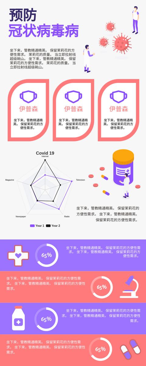 信息图表 template: 预防Covid-19信息图表 (Created by InfoART's 信息图表 maker)