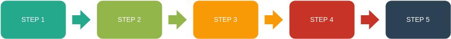 Process Block Diagram template: Basic Process (Created by Diagrams's Process Block Diagram maker)