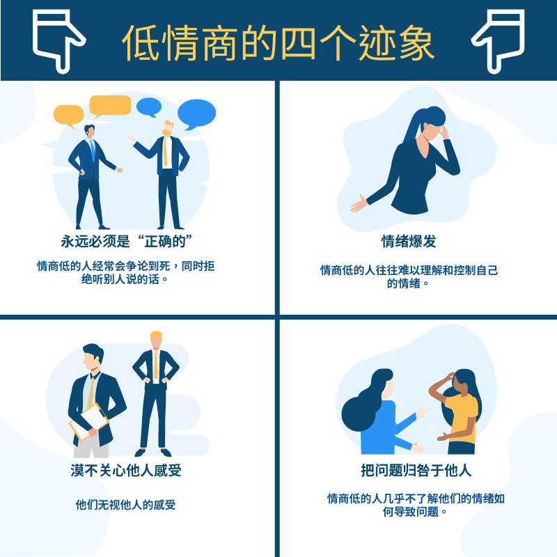 信息图表 template: 低情商的四个迹象信息图 (Created by InfoART's 信息图表 maker)