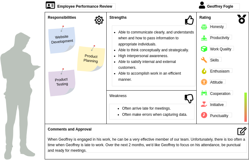 Employment Performance Review (Team Management Example)