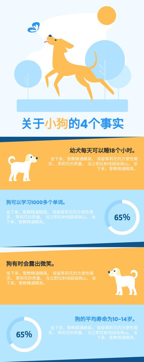 信息图表 template: 关于小狗的4个事实信息图 (Created by InfoART's 信息图表 maker)