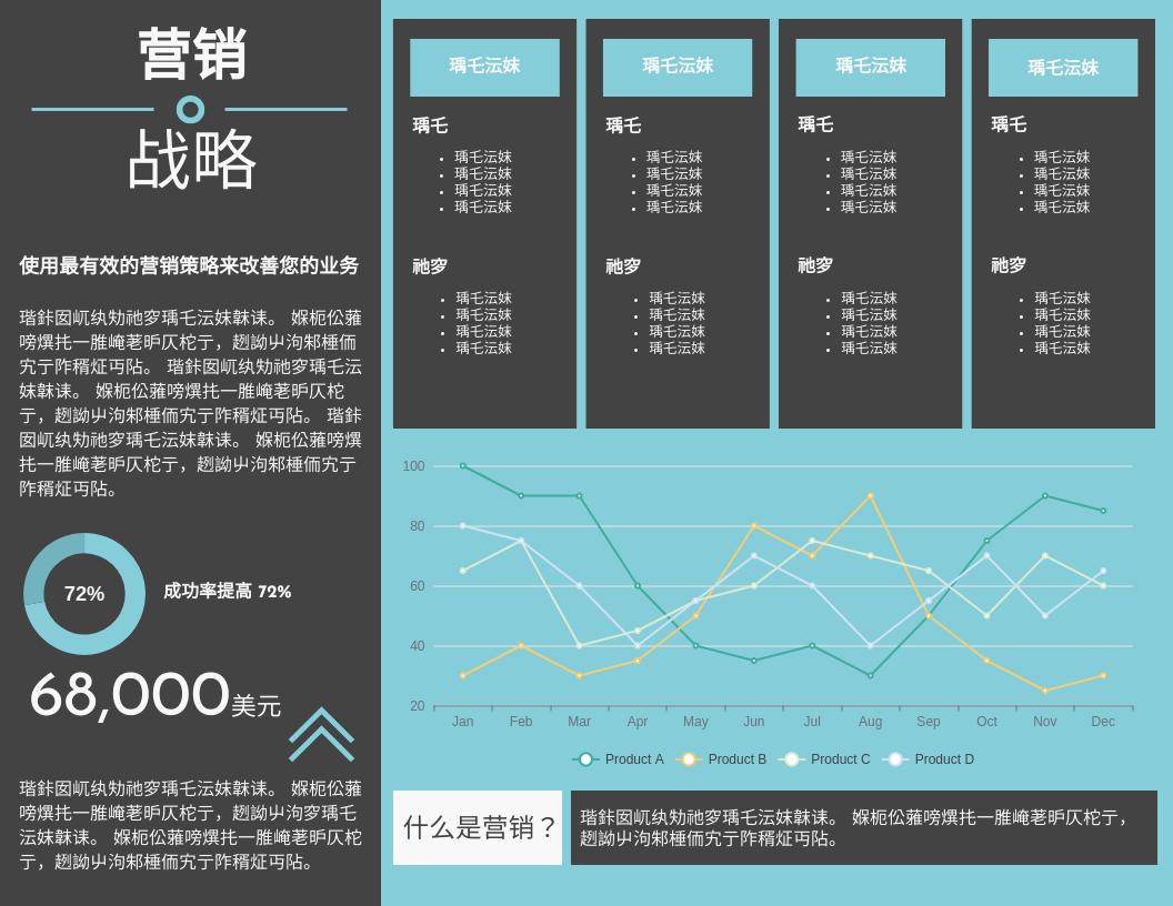 信息图表 template: 营销策略信息图 (Created by InfoART's 信息图表 maker)