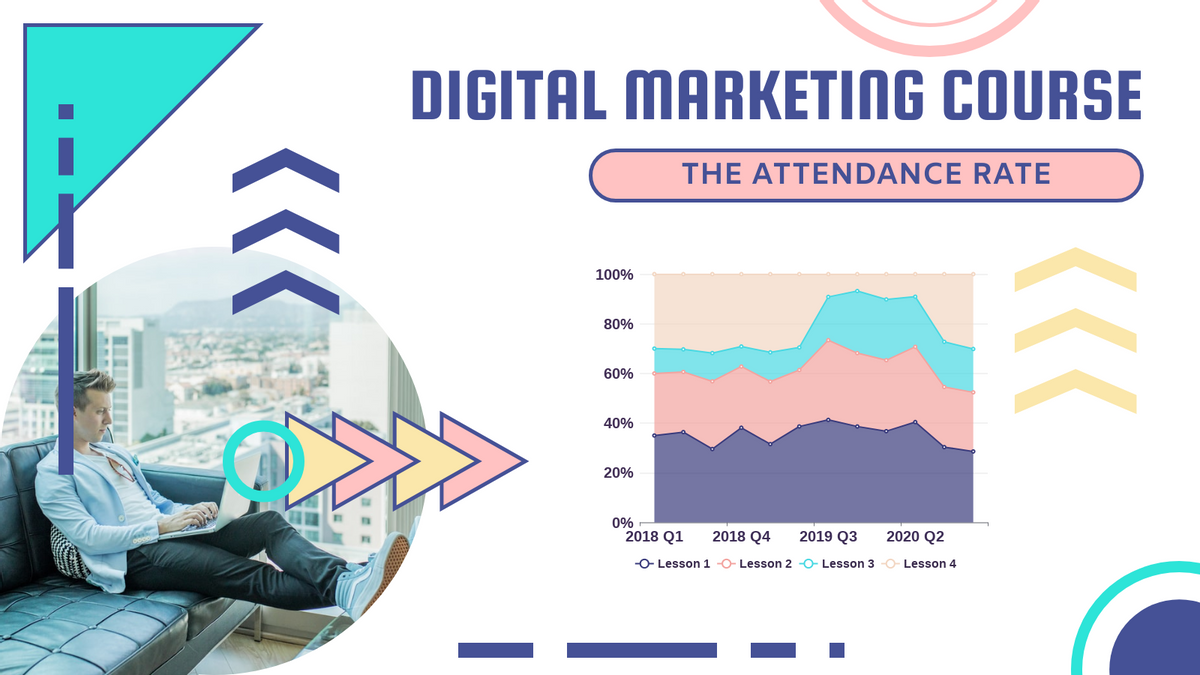 100% Stacked Area Chart template: Marketing Course Attendance 100% Stacked Area Chart (Created by Chart's 100% Stacked Area Chart maker)