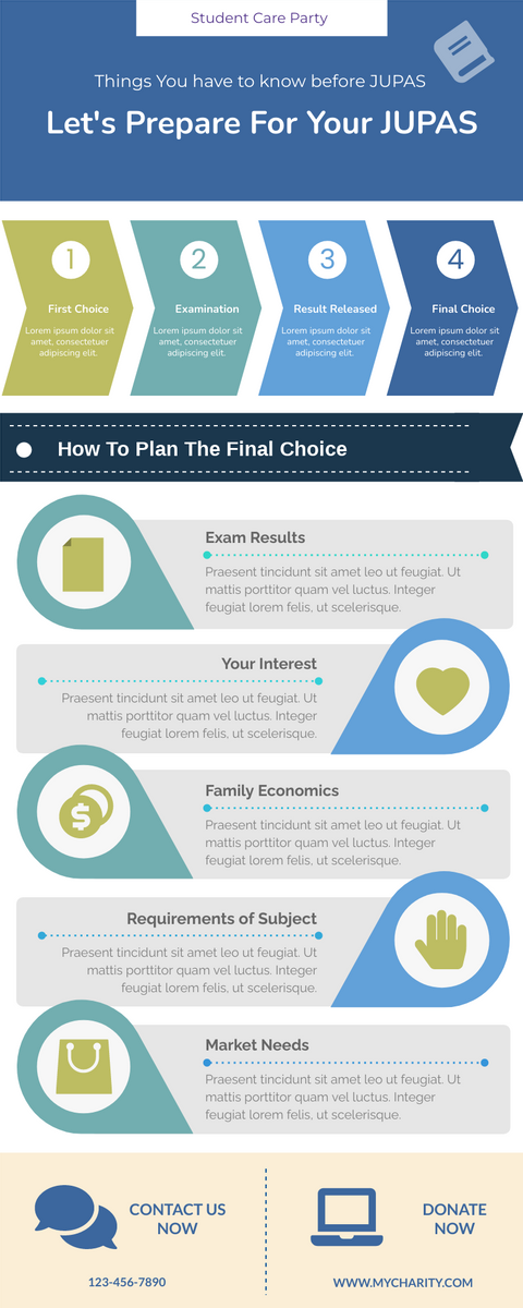 Infographic template: JUPAS Preparation Infographic (Created by InfoART's Infographic maker)