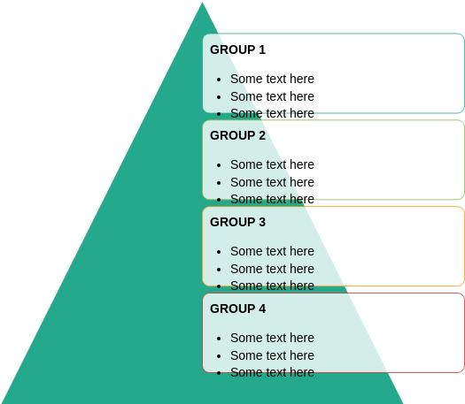 Pyramid Block Diagram template: Pyramid List (Created by Diagrams's Pyramid Block Diagram maker)