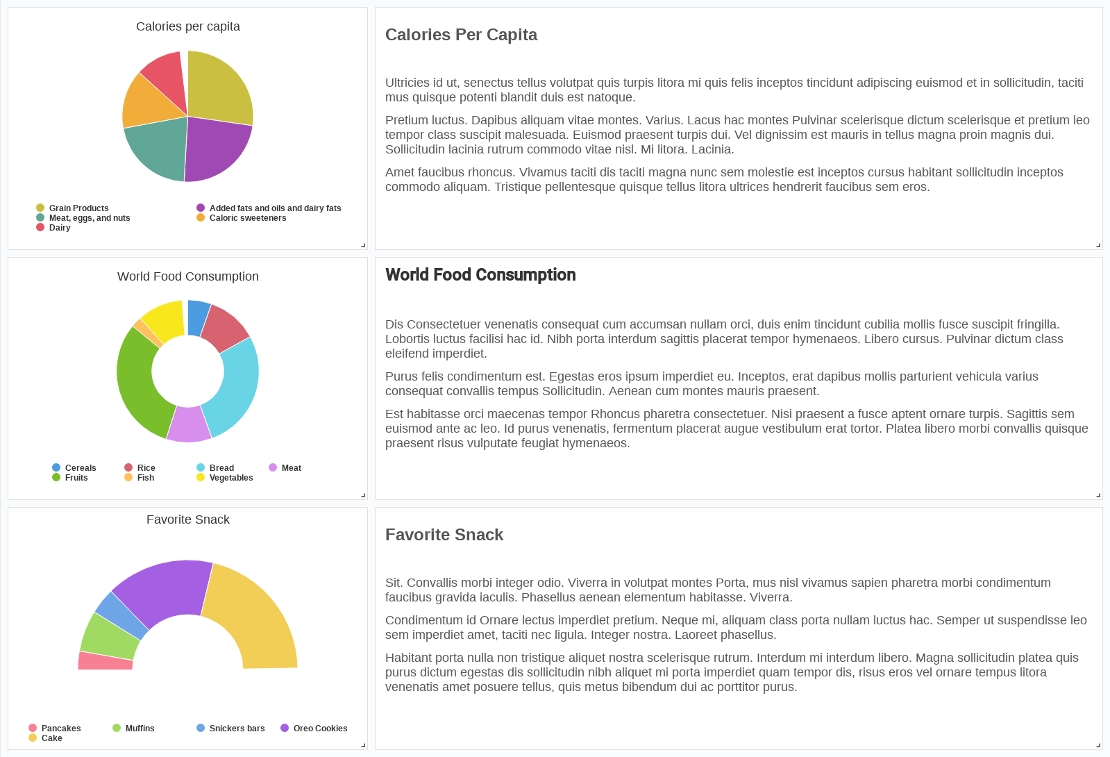 Food Research (Dashboard Example)
