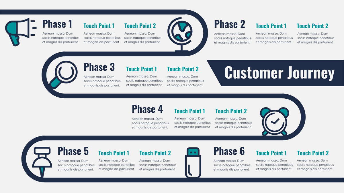 Customer Journey Map template: What are Customer Journey Maps? (Created by InfoART's Customer Journey Map maker)
