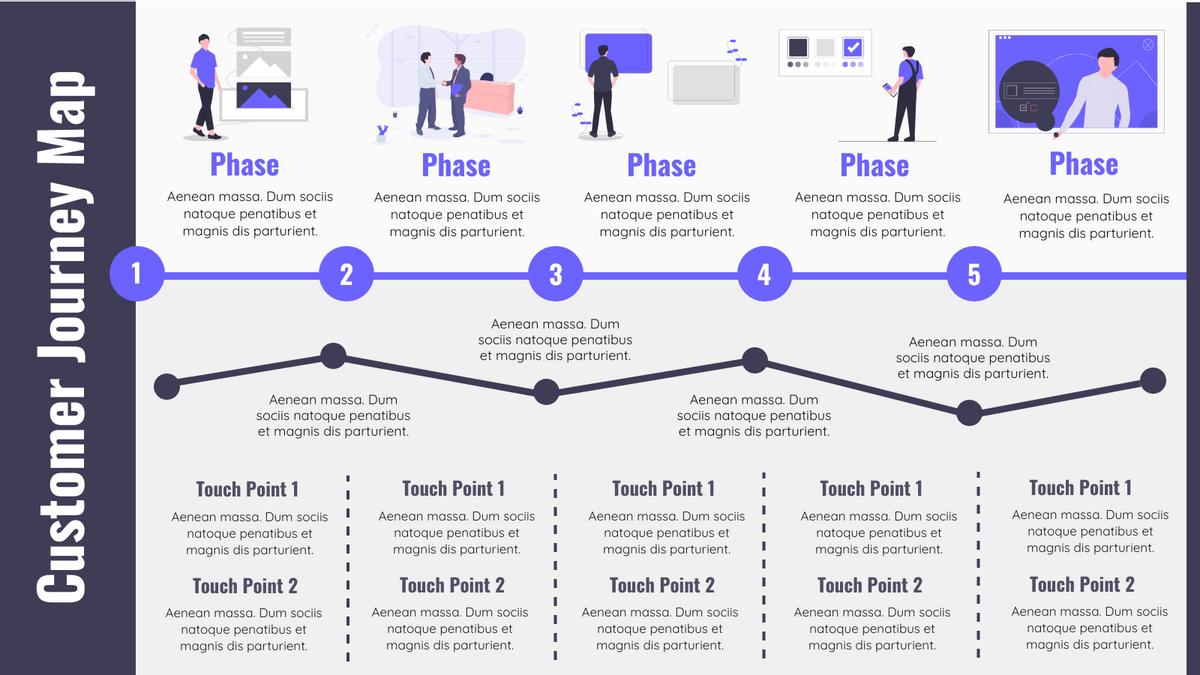 Customer Journey Map template: Understanding Customer Journey Map (Created by InfoART's Customer Journey Map maker)