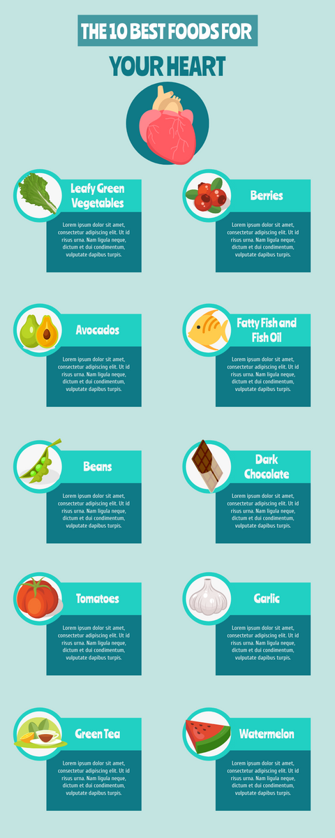 Infographic template: The 10 Best Food For Your Heart Infographic (Created by InfoART's Infographic maker)