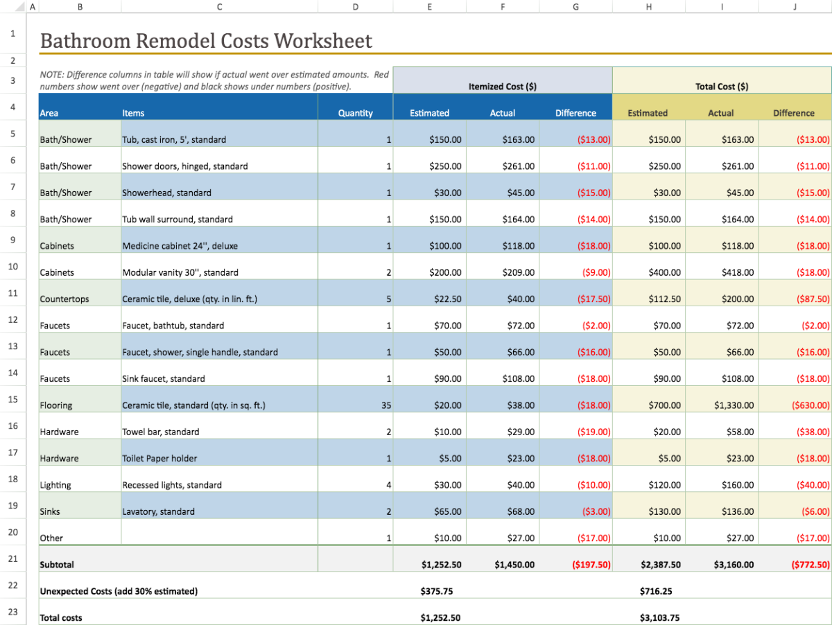 Bathroom Remodel Cost Calculator, Cost For Bathroom Remodel Calculator