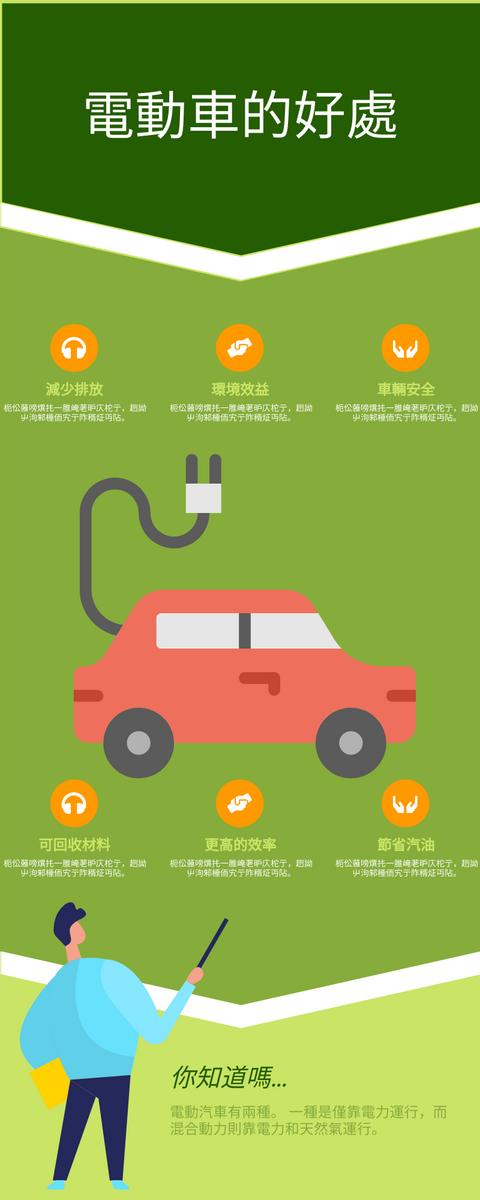 信息圖表 template: 電動汽車的好處 (Created by InfoART's 信息圖表 maker)