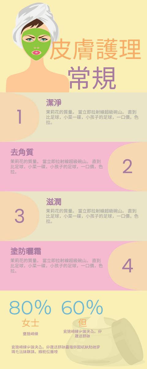 信息圖表 template: 日常皮肤护理 (Created by InfoART's 信息圖表 maker)