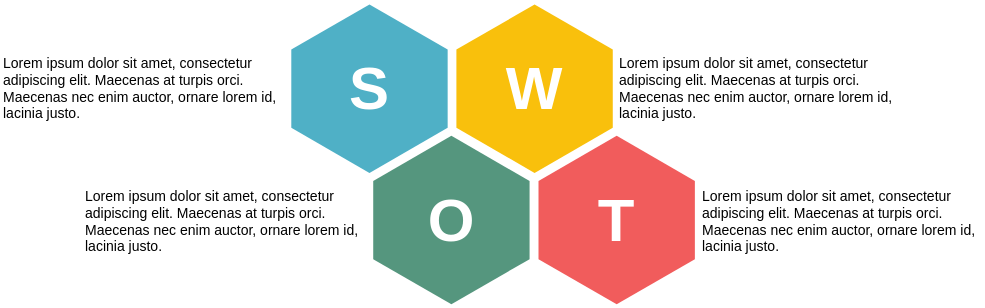 SWOT Analysis template: SWOT Analysis Template (Hexagon) (Created by Diagrams's SWOT Analysis maker)