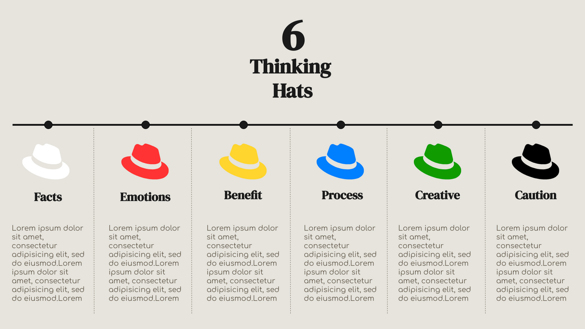 Six Thinking Hat template: Six Thinking Hats Example (Created by InfoART's Six Thinking Hat maker)
